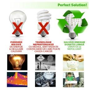 Eficienta energetica a tehnologiei led